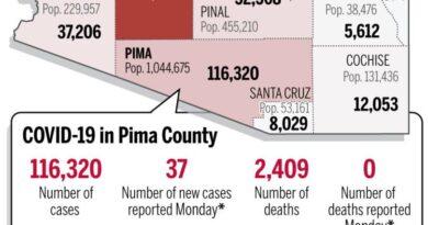 coronavirus-cases-in-arizona,-mapped-by-county:-may-24-–-arizona-daily-star