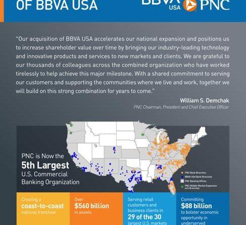 pnc-completes-acquisition-of-bbva-usa- -news- -wfmz.com-–-wfmz-allentown