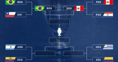 copa-america-bracket-2021:-tv-schedule,-channels,-streams-to-watch-every-match-in-usa-–-sporting-news