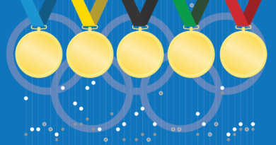 interactive:-medal-records-were-broken-at-the-tokyo-games.-where-does-team-usa-stand-now-on-the-global-scale?-–-nbc-southern-california