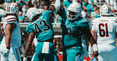 sweet-16:-chants-ranked-in-both-ap-top-25-and-afca-usa-today-coaches-polls-–-coastal-carolina-official-athletic-site