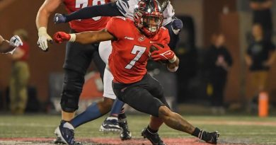 wku-football-travels-to-old-dominion-in-search-of-first-conference-usa-win-–-wku-athletics